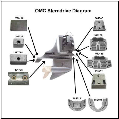 omc cobra outdrive anodes rh boatzincs com omc outdrive diagram breakdown omc cobra outdrive wiring diagram